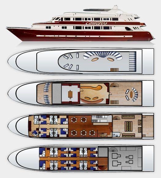Схематичное изображение яхты